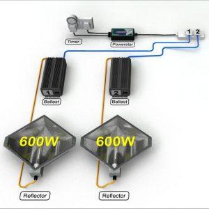 Ecotechnics Powerstar Contactors-3434