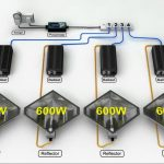 Ecotechnics Powerstar Contactors-3436