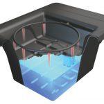 Nutriculture Flo-Gro FG520 Dripper System-4246