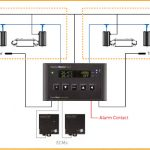 Gavita Controller EL1-3139