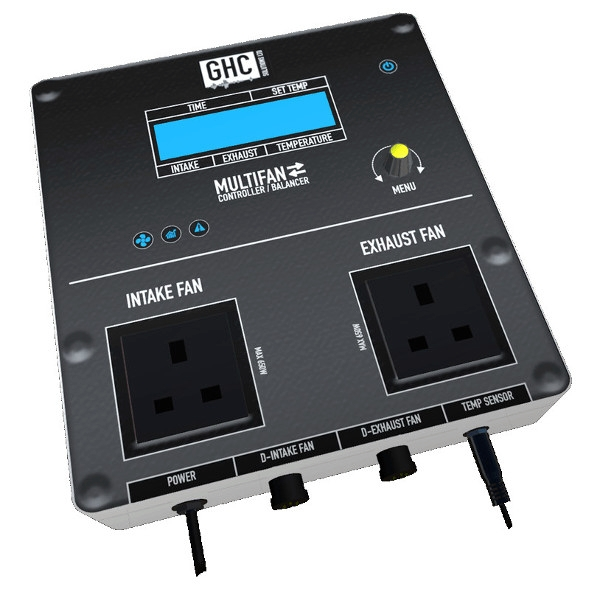 GHC Solutions Multifan Controller