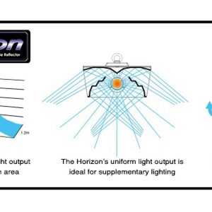 Maxibright Horizon Connect Kit-5198