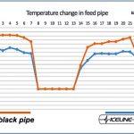 Iceline Tubing - Metre Length-4336