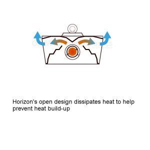 Maxibright Horizon Daylight Wide Angle Reflector(CDM)-5118