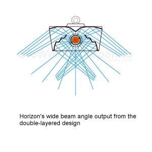 Maxibright Horizon Daylight Wide Angle Reflector(CDM)-5117
