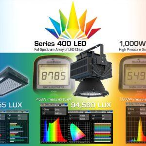 Spectrum King LED Lights-3968