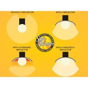 SunBlaster T5 Propagation Lights-4559